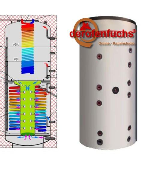 Frischwasser-Schichten- Kombispeicher FSK1-Basic 650L