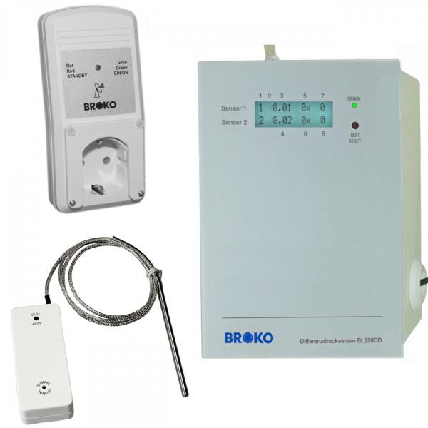 Broko Funk-Differenzdrucksensor mit Abschaltung Unterputz DIBt