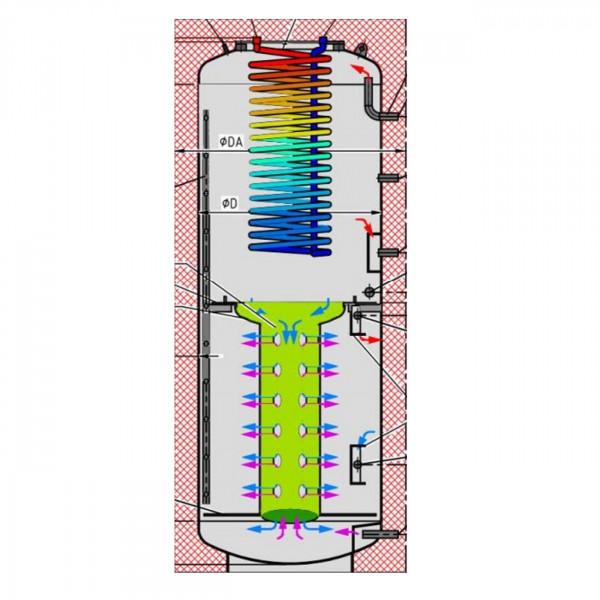Wärmepumpen 5 Zonen Schichten Kombispeicher 800L